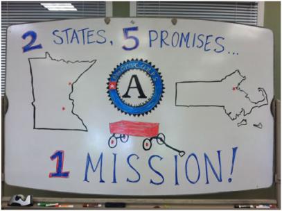 2states